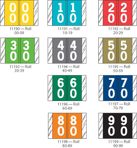 Tabbies 11200 Col R Tab Numeric Labels Qty 500