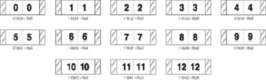 Tabbies 11830 Col R Tab Numeric Labels Qty 500