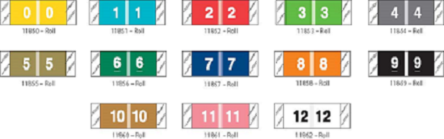 Tabbies 11850 Col R Tab Numeric Labels Qty 500